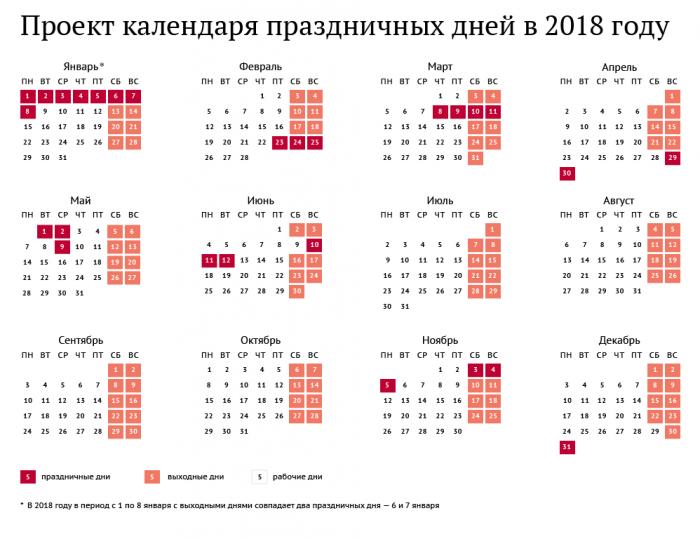 Как отдыхаем 4 ноября и на Новый год?