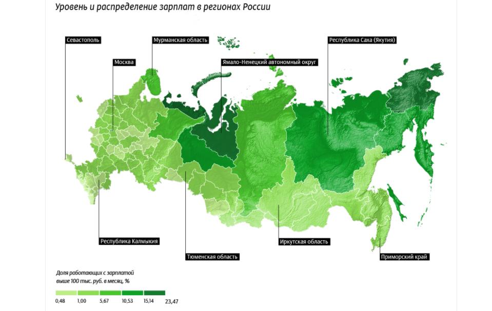 Рязанская область заняла 46 место по России в рейтинге зарплат
